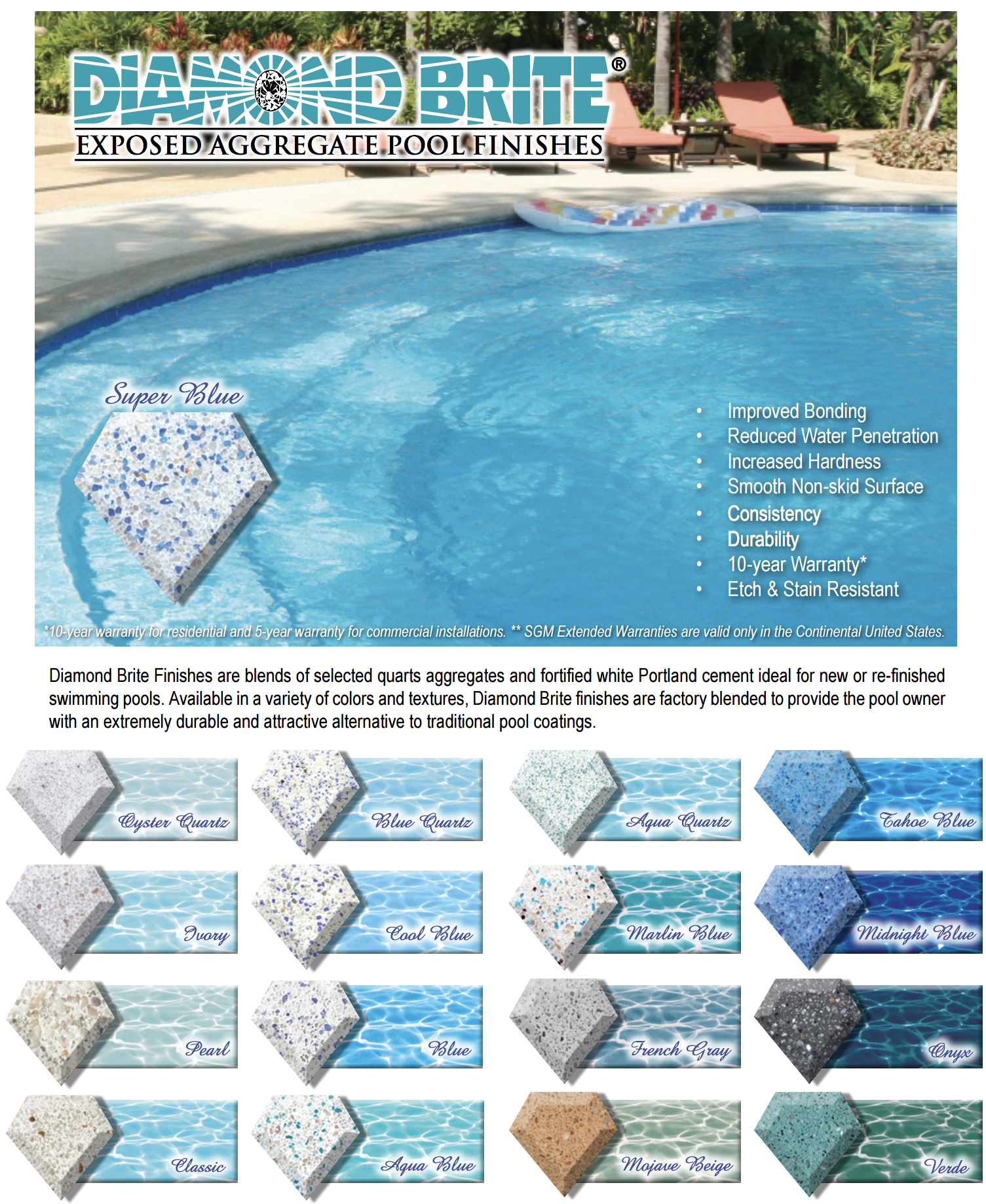 Pool tile plaster mosaics pittsburgh world class pools for Pool plaster